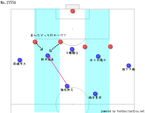 positional3
