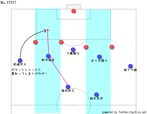 positional4