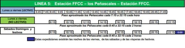 Nuevos horarios Línea 5 Transporte Urbano de Torrelodones