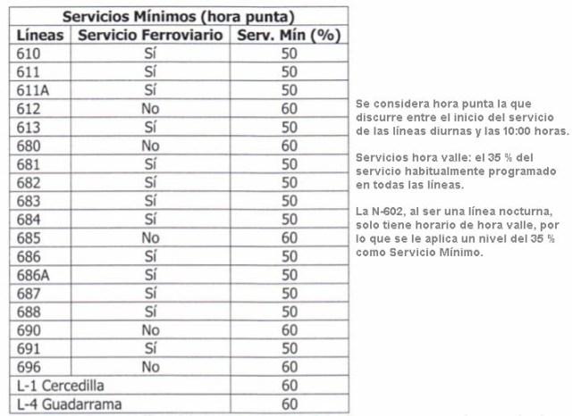 servicios-minimos