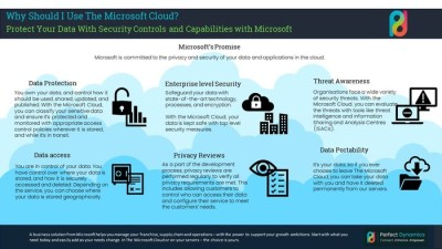 Why Should I Use The Microsoft Cloud?