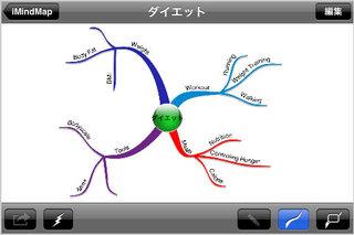 app_prod_imindmap_5.jpg
