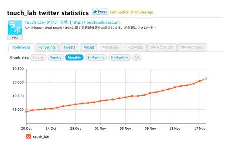 50000_followers_0.jpg