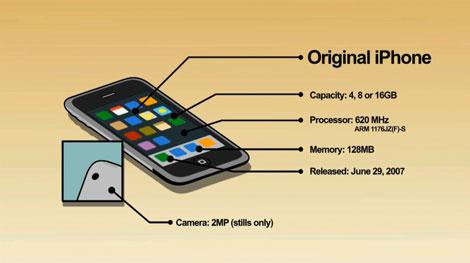 animated_history_of_iphone_6.jpg
