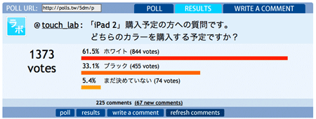 ipad2_poll_results_0.png