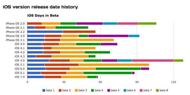 ios7_beta5_release_1