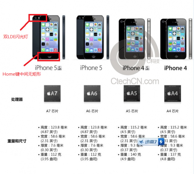 iphone5s_fake_speck_sheet_2