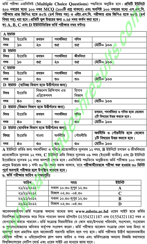 Mawlana Bhasani University (MBSTU) Admission Test 2012-2013