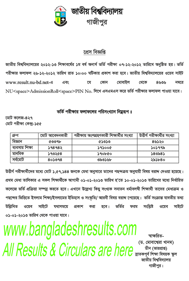 National University (NU) Honours Admission Test result 2012-13|www.nu.edu.bd
