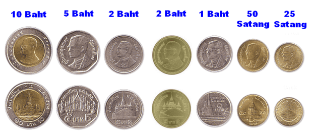 Pièces de monnaies Thaïlandaises