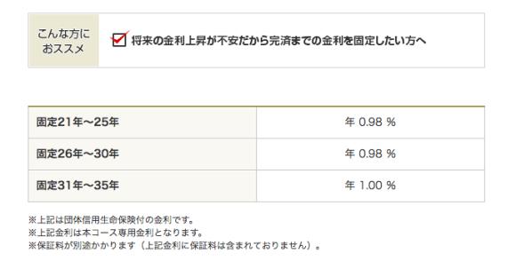 三菱東京UFJ銀行 35年固定