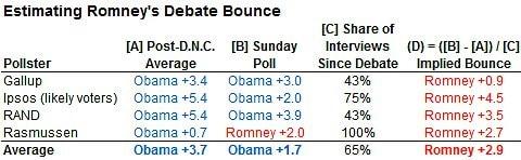 Romneybounce