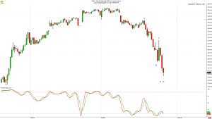 Spx 31 min candle