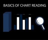 Chart Reading basics