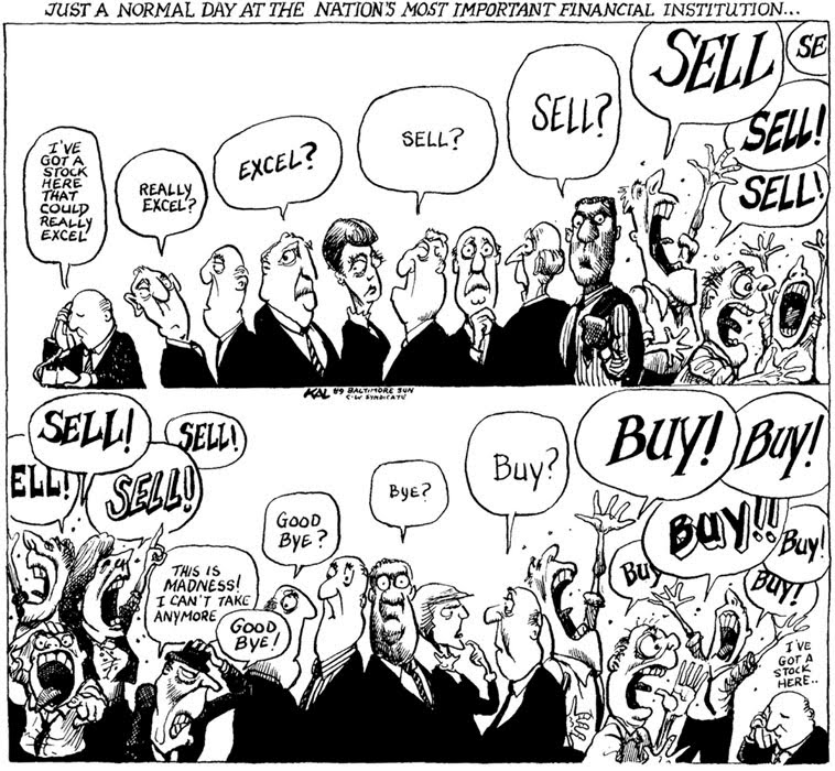 Investor Psychology | Market Psychology