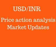 USD-INR Price action analysis