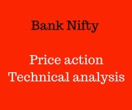 Bank Nifty Price action trading strategy