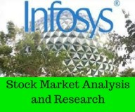 Infosys Technical analysis for Price action trading