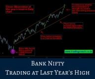 bank-nifty-trading-at-last-years-high
