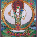 Thanka Painting of Avalokitesvara