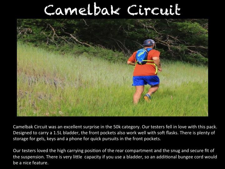 Camelbak Circuit