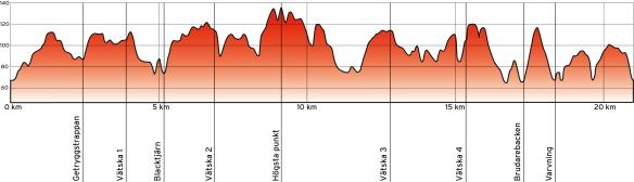 Banprofil-21-km