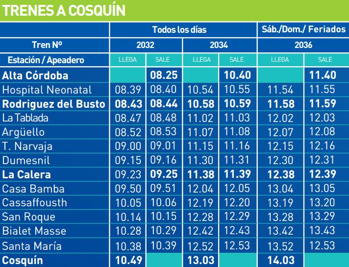 Horarios Tren de las Sierras 2016 Alta Cordoba-Cosquin