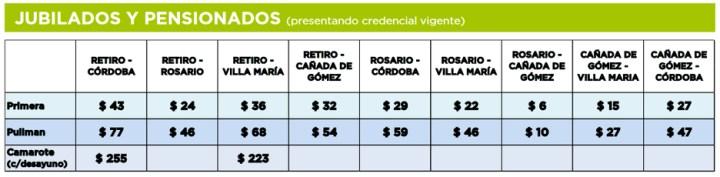 Precios para jubilados y pensionados de los pasajes del tren Cordoba Buenos Aires