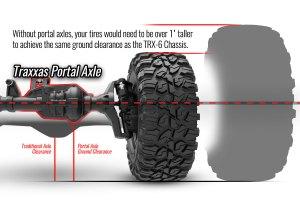 88096-4-portal-axle-clearance.jpg