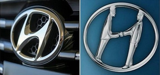 8 Ultra famous company logos and hidden meaning behind those logos
