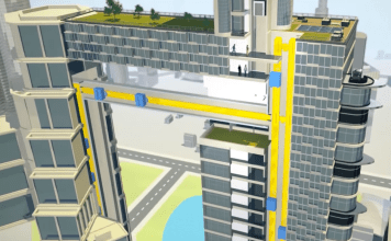 MULTI Rope-Free Elevator Can Move To Every Direction