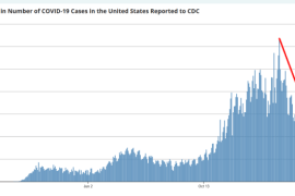 Screenshot_2021-02-26-COVID-Data-Tracker2