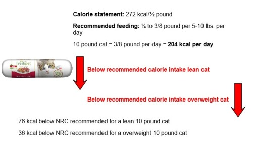 Freshpet Select Chicken Beef catfood