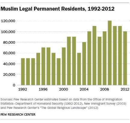 muslim-immigration