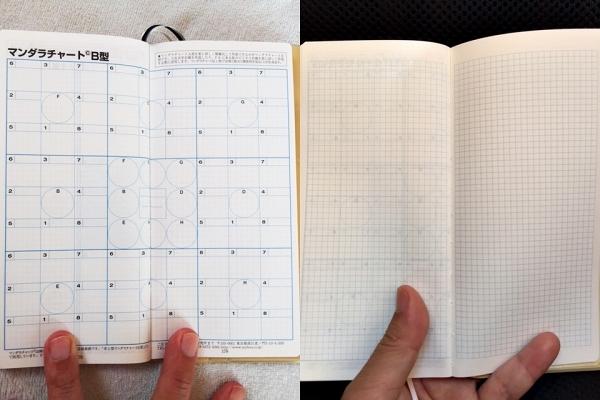 マンダラ手帳の内容 3種のマンダラチャートと方眼