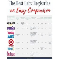 Small Crop Of Burlington Coat Factory Baby Registry