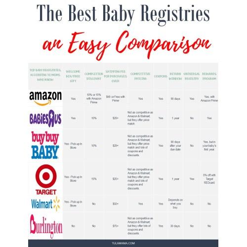 Medium Crop Of Burlington Coat Factory Baby Registry