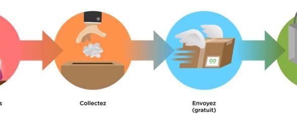 tassimo et le recyclage des capsules concours inside resultats il tait une fois la. Black Bedroom Furniture Sets. Home Design Ideas