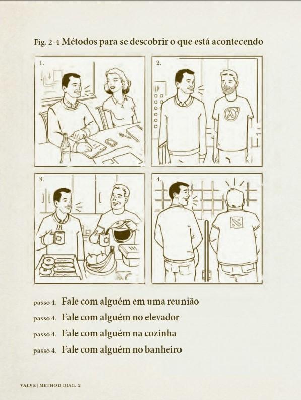 valve_manual