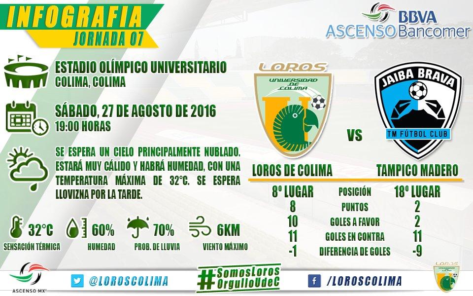 Loros vs Tampico Madero en Vivo Ascenso MX 2016