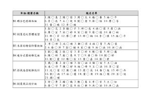 1027競賽名單公布_頁面_14