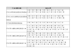 1027競賽名單公布_頁面_22