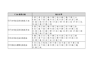 1027競賽名單公布_頁面_23