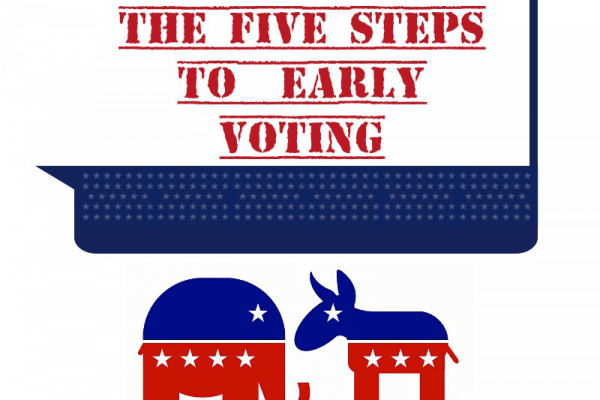 Graphic: The Five Steps To Early Voting. Graphic by The Signal Reporter Aaron White.