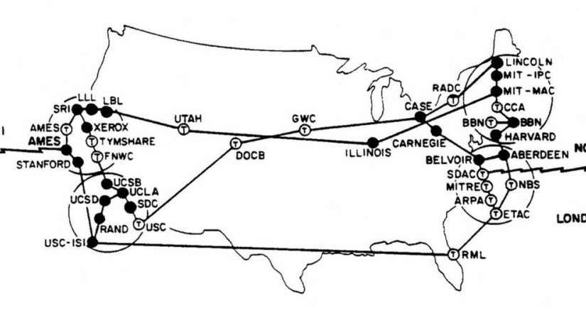 This Is What The Internet Looked Like In 1973