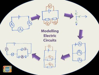 ElectricCircuits