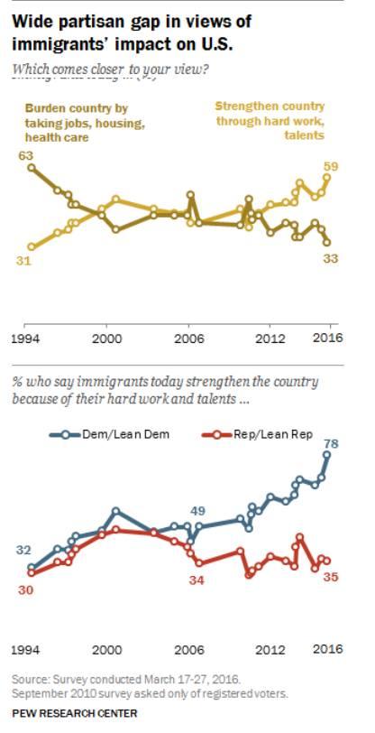 respublikantsi-vzhe-ne-lyublyat-migrantiv