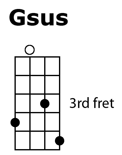 Ukulele Secret #7: Pretty Up Your CFG... plus bonus chords (3/6)