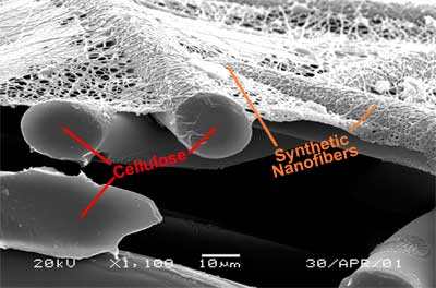 Nanofiber overlay on cellulose air filter media