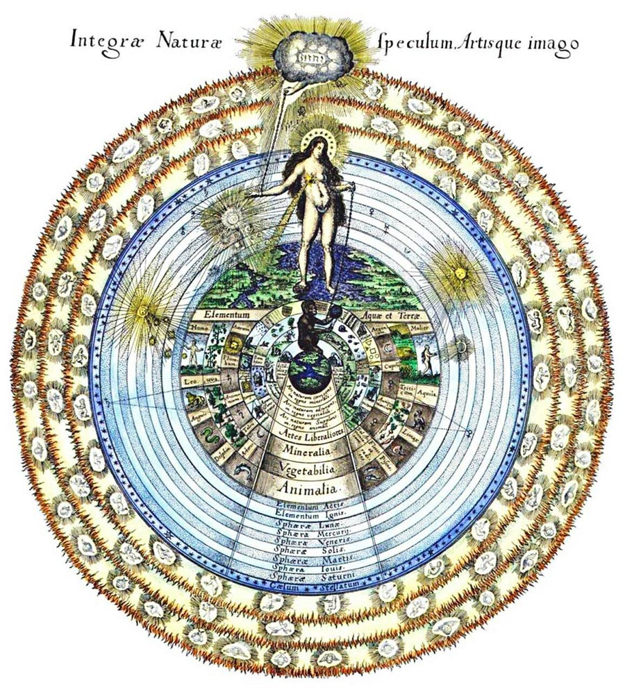 Alchemical Mandala Integrae Naturae Fludd